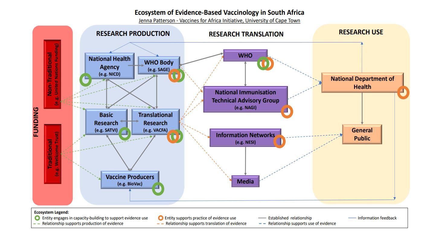 EIDM landscape map in South Africa - Patterson 2018